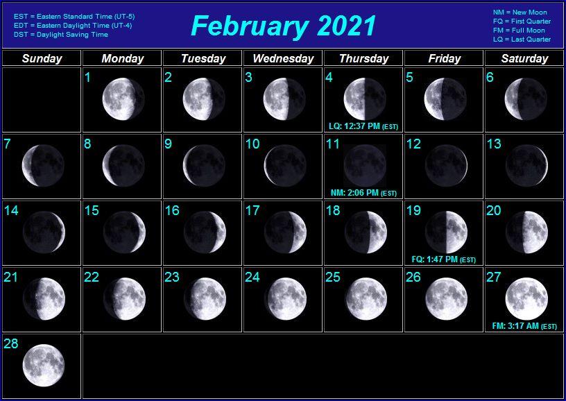 February 2021 Moon Calendar Phases