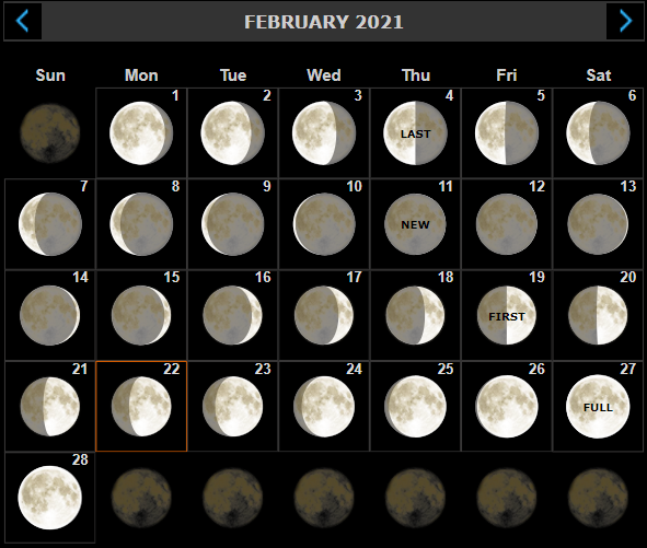 Full Moon Phases February 2021