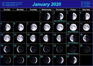 January 2020 Moon Phases