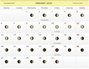 Moon Phases Calendar January 2020