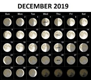 december 2019 moon phases calendar