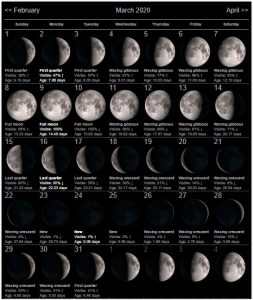 Moon Phases March 2020